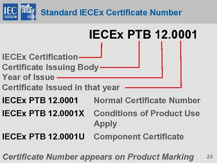 Standard IECEx Certificate Number IECEx PTB 12. 0001 IECEx Certification Certificate Issuing Body Year