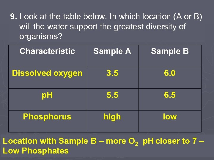 9. Look at the table below. In which location (A or B) will the