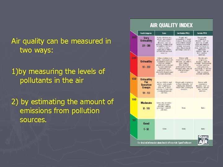 Air quality can be measured in two ways: 1)by measuring the levels of pollutants
