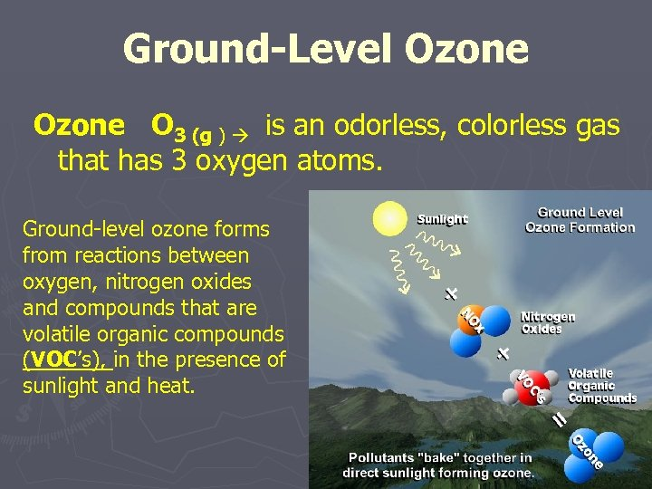 Ground-Level Ozone O 3 (g ) is an odorless, colorless gas that has 3