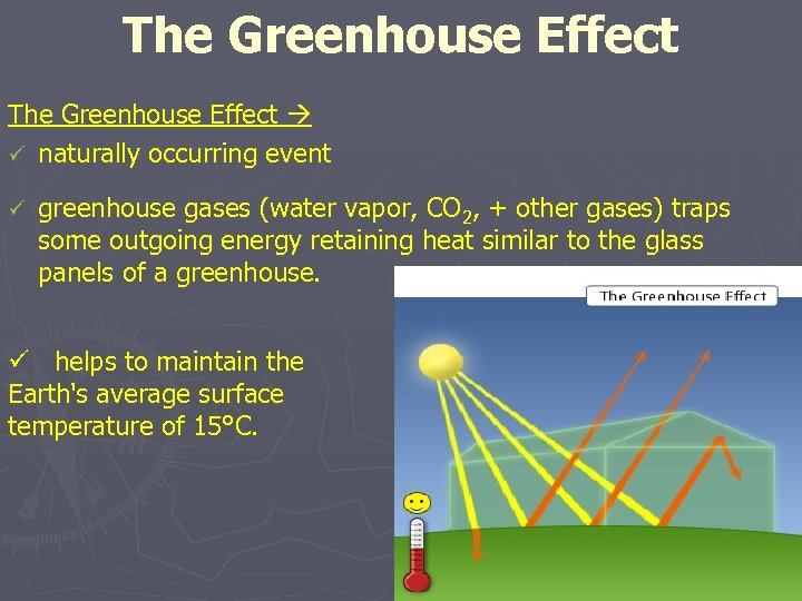The Greenhouse Effect ü naturally occurring event ü greenhouse gases (water vapor, CO 2,