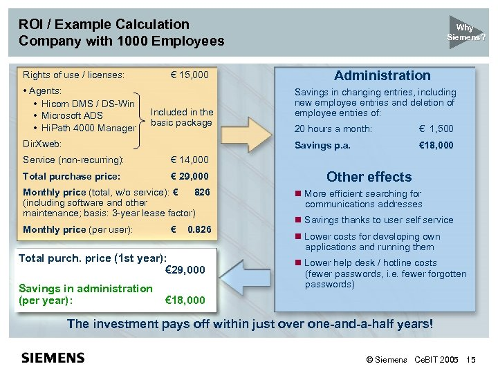ROI / Example Calculation Company with 1000 Employees Rights of use / licenses: •