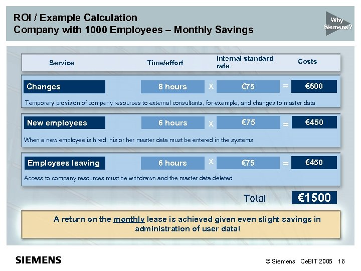 ROI / Example Calculation Company with 1000 Employees – Monthly Savings Service Changes Internal