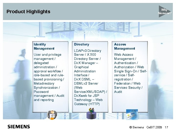 Why Siemens? Product Highlights Identity Management User and privilege management / delegated administration /