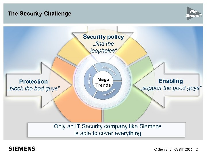 "Why Siemens? The Security Challenge Security policy ""find the loopholes"" Protection ""block the bad"