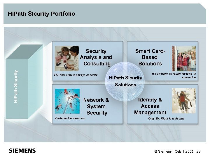 Hi. Path SIcurity Portfolio Hi. Path SIcurity Security Analysis and Consulting The first step