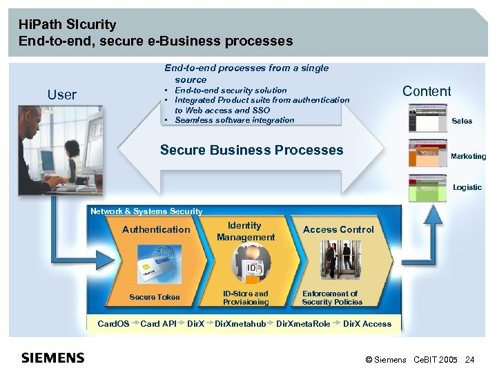 Hi. Path SIcurity End-to-end, secure e-Business processes End-to-end processes from a single source Content