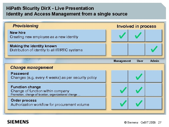 Hi. Path SIcurity Dir. X - Live Presentation Identity and Access Management from a
