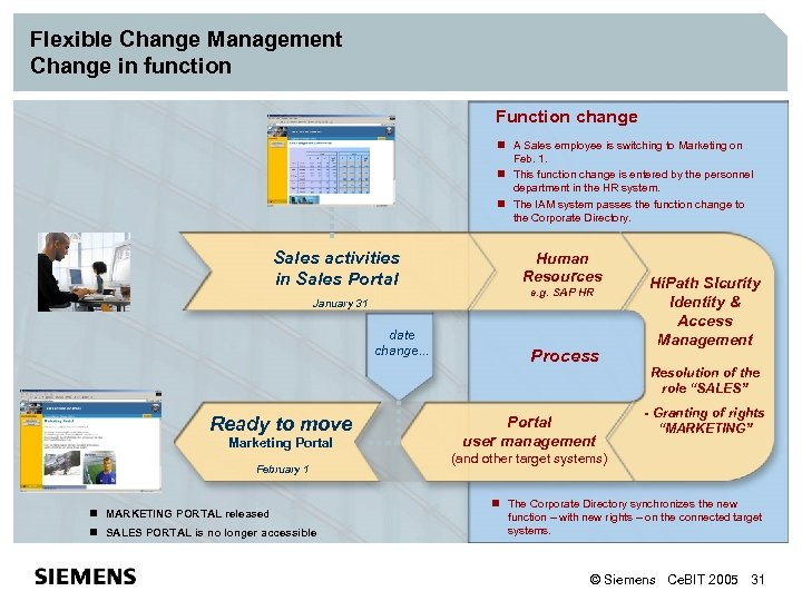 Flexible Change Management Change in function Function change n A Sales employee is switching