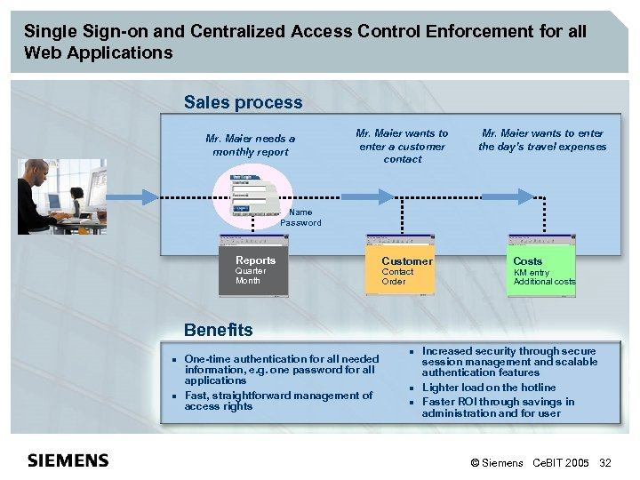 Single Sign-on and Centralized Access Control Enforcement for all Web Applications Sales process Mr.