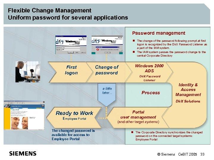 Flexible Change Management Uniform password for several applications Password management n The change of