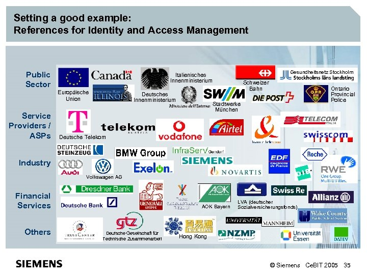 Setting a good example: References for Identity and Access Management Public Sector Europäische Union