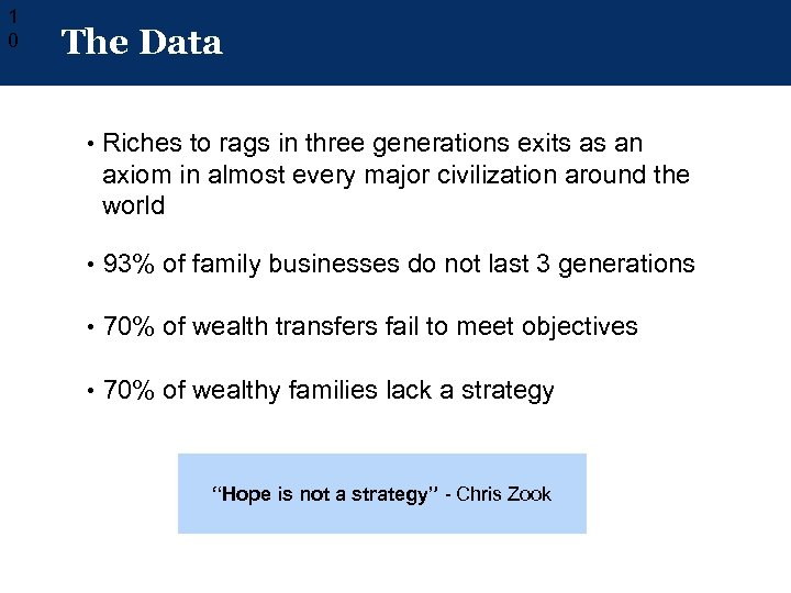 1 0 The Data • Riches to rags in three generations exits as an