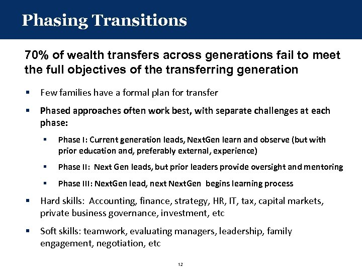 Phasing Transitions 70% of wealth transfers across generations fail to meet the full objectives