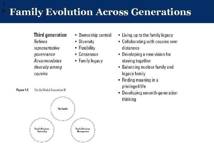 1 8 Family Evolution Across Generations