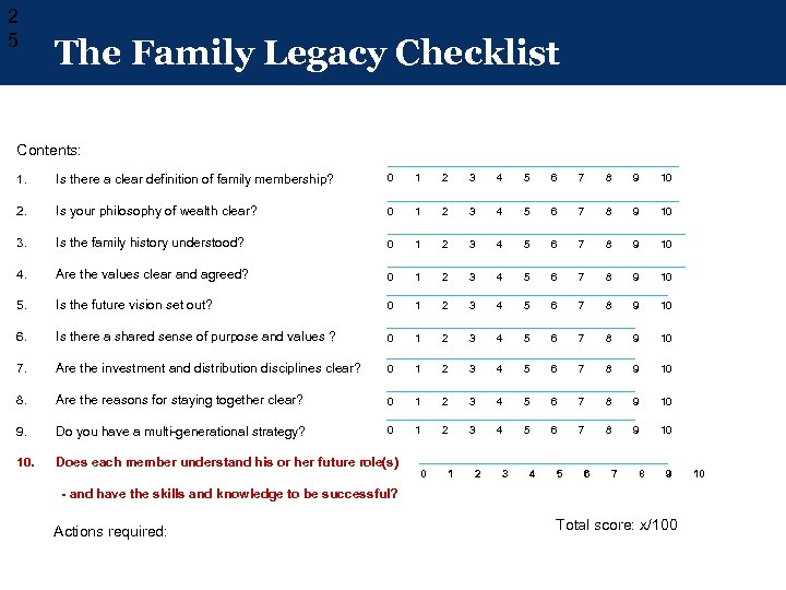 2 5 The Family Legacy Checklist Contents: 1. Is there a clear definition of