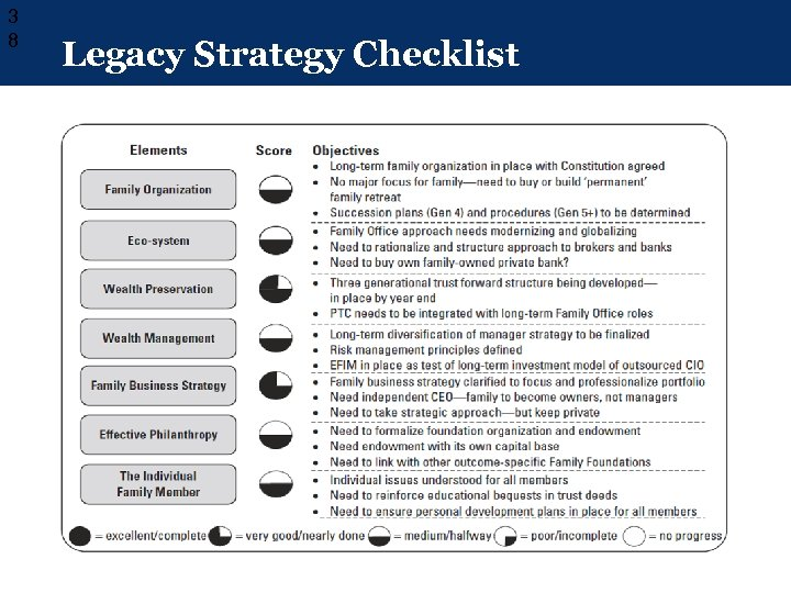 3 8 Legacy Strategy Checklist