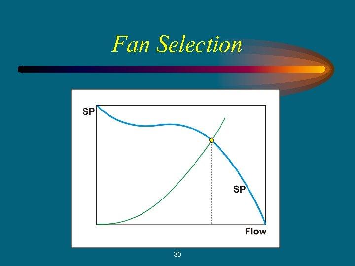 Fan Selection 30