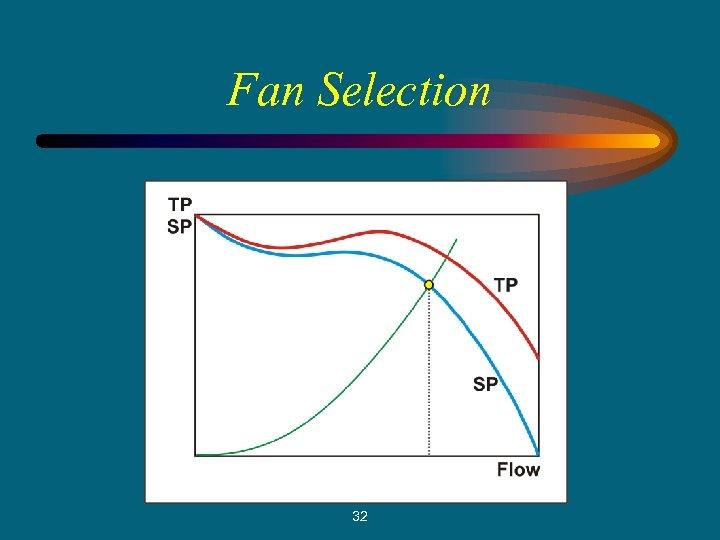 Fan Selection 32