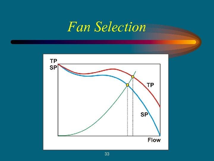 Fan Selection 33