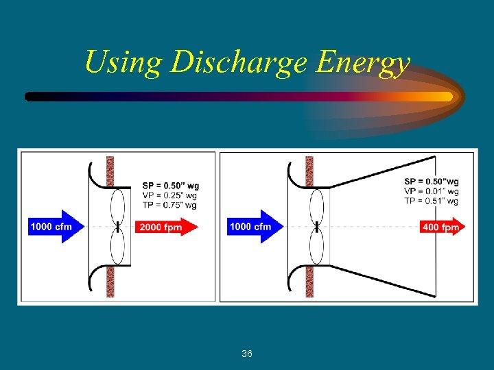Using Discharge Energy 36