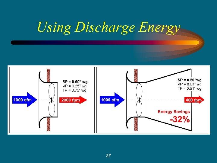 Using Discharge Energy 37