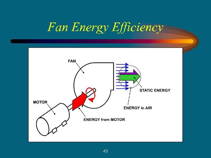 Fan Energy Efficiency 43