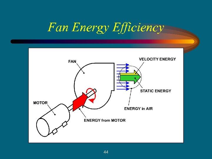 Fan Energy Efficiency 44