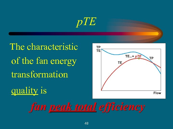 p. TE The characteristic of the fan energy transformation quality is fan peak total