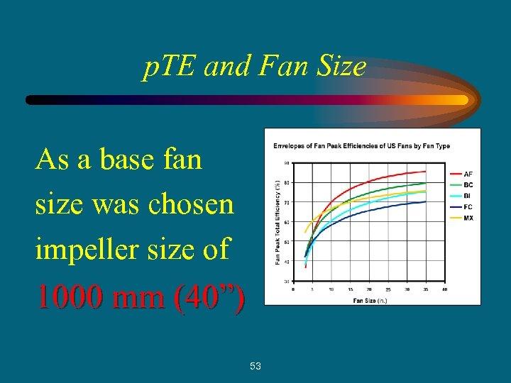 p. TE and Fan Size As a base fan size was chosen impeller size