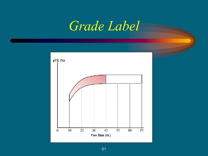 Grade Label 61