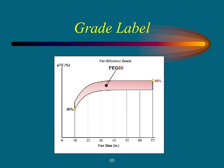 Grade Label 65