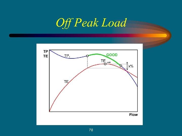 Off Peak Load 78
