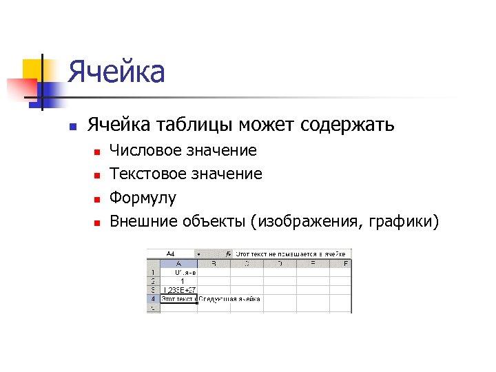 Ячейка n Ячейка таблицы может содержать n n Числовое значение Текстовое значение Формулу Внешние