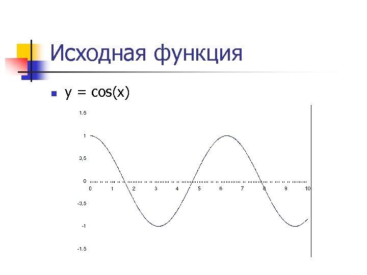 Исходная функция n y = cos(x)