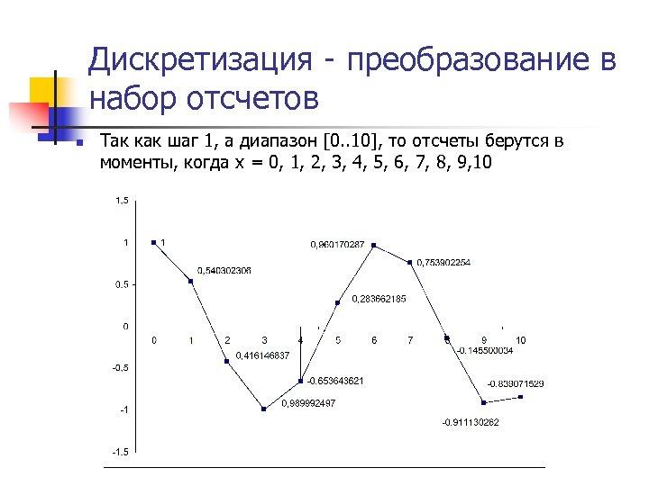 Дискретизация - преобразование в набор отсчетов n Так как шаг 1, а диапазон [0.