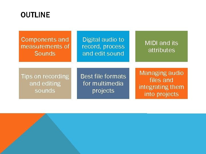 OUTLINE Components and measurements of Sounds Digital audio to record, process and edit sound