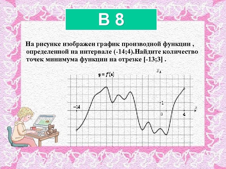 B 8 На рисунке изображен график производной функции , определенной на интервале (-14; 4).