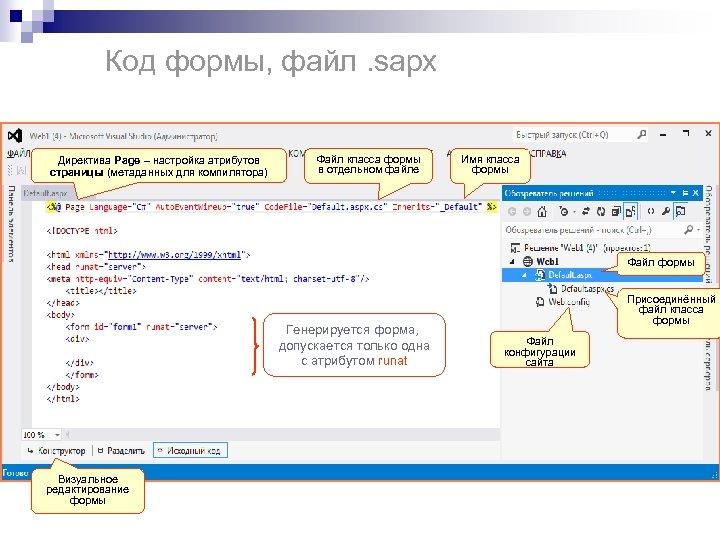 Код формы, файл. sapx Директива Page – настройка атрибутов страницы (метаданных для компилятора) Файл