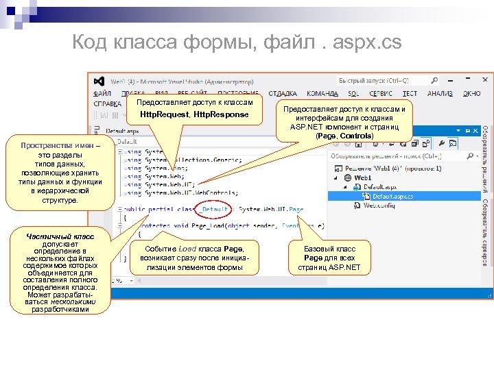 Код класса формы, файл. aspx. cs Предоставляет доступ к классам Http. Request, Http. Response
