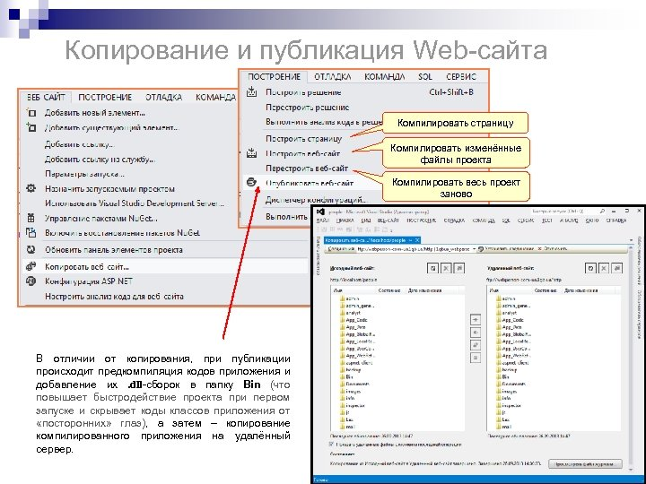 Копирование и публикация Web-сайта Компилировать страницу Компилировать изменённые файлы проекта Компилировать весь проект заново