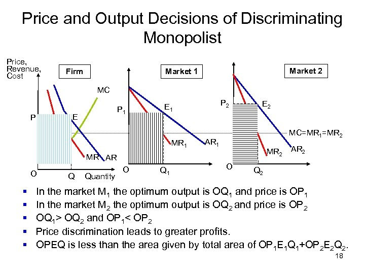 Price and Output Decisions of Discriminating Monopolist Price, Revenue, Cost Firm Market 2 Market