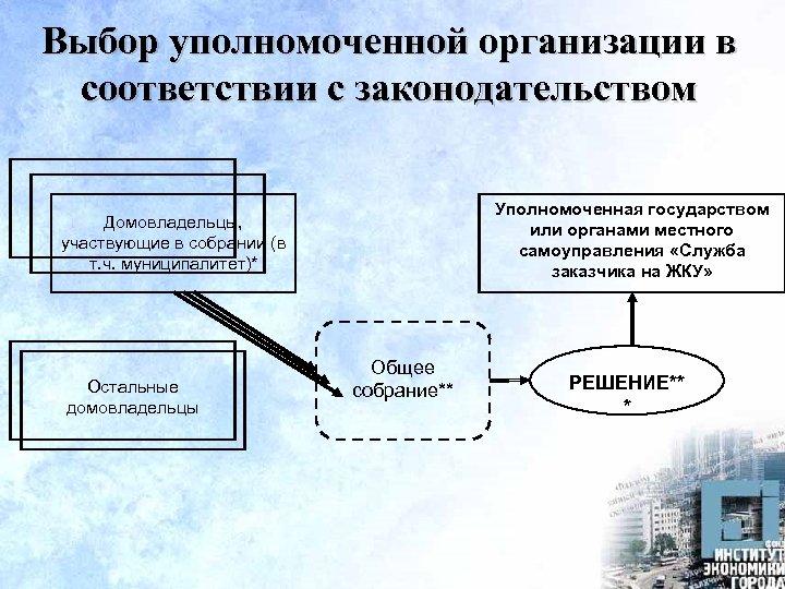 Выбор уполномоченной организации в соответствии с законодательством Уполномоченная государством или органами местного самоуправления «Служба