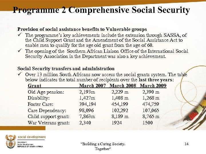 Programme 2 Comprehensive Social Security Provision of social assistance benefits to Vulnerable groups ü