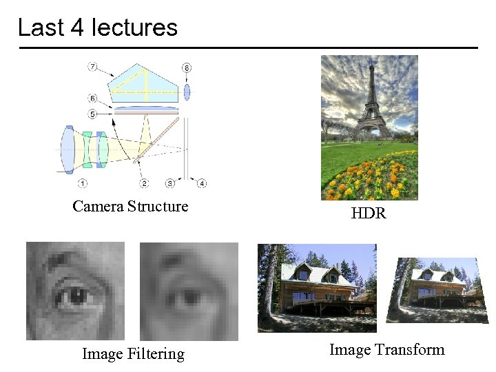 Last 4 lectures Camera Structure Image Filtering HDR Image Transform