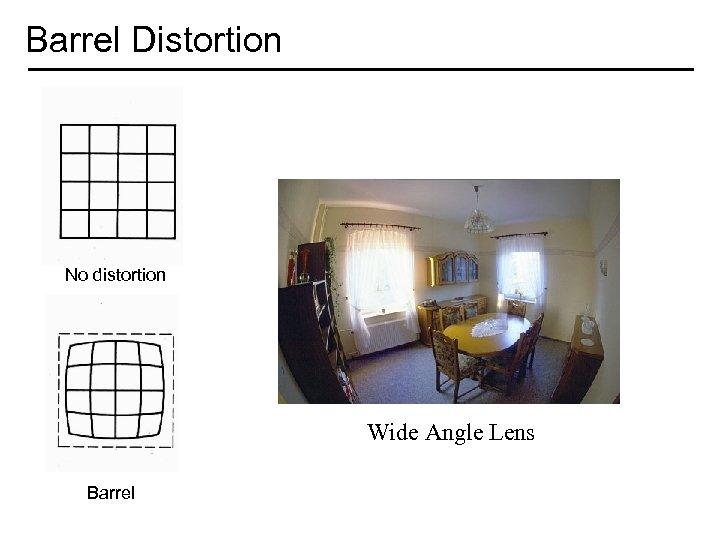 Barrel Distortion No distortion Wide Angle Lens Barrel