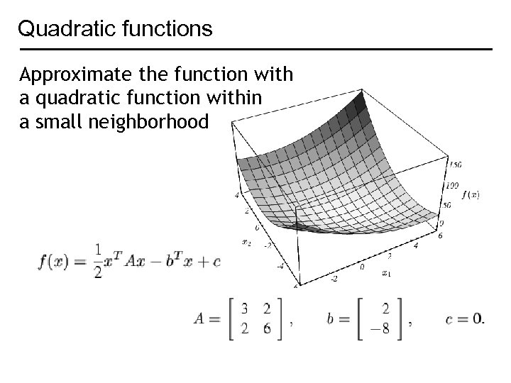 Quadratic functions Approximate the function with a quadratic function within a small neighborhood