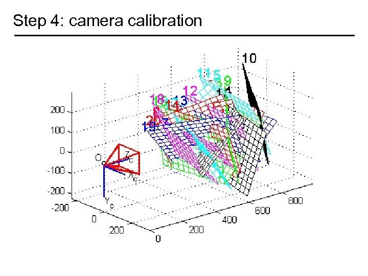 Step 4: camera calibration