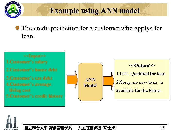 Example using ANN model The credit prediction for a customer who applys for loan.