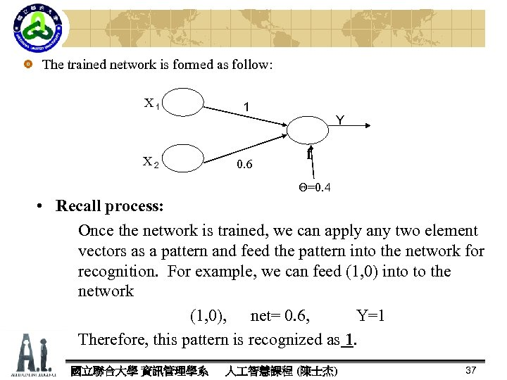 The trained network is formed as follow: X1 1 X2 0. 6 Y f